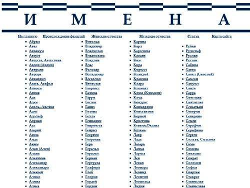 Арабские фамилии женские