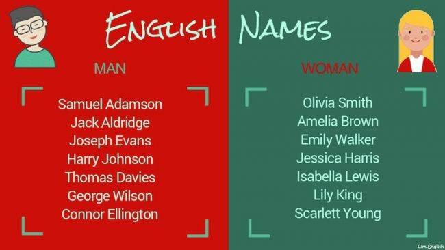 Иностранные имена