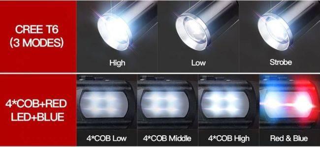 Супер крутой светодиодный мини-фонарик